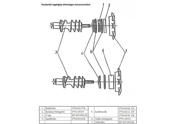 Gasztrometál Húsdaráló segédgép